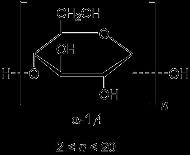 Main Difference - Dextrin vs Maltodextrin