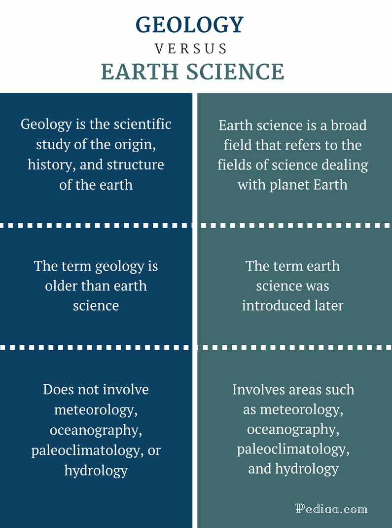 difference between historians and scientists 23072008  what are difference between  a scientist also search the truth philosopher also search the truth what is difference between  scientists should look.