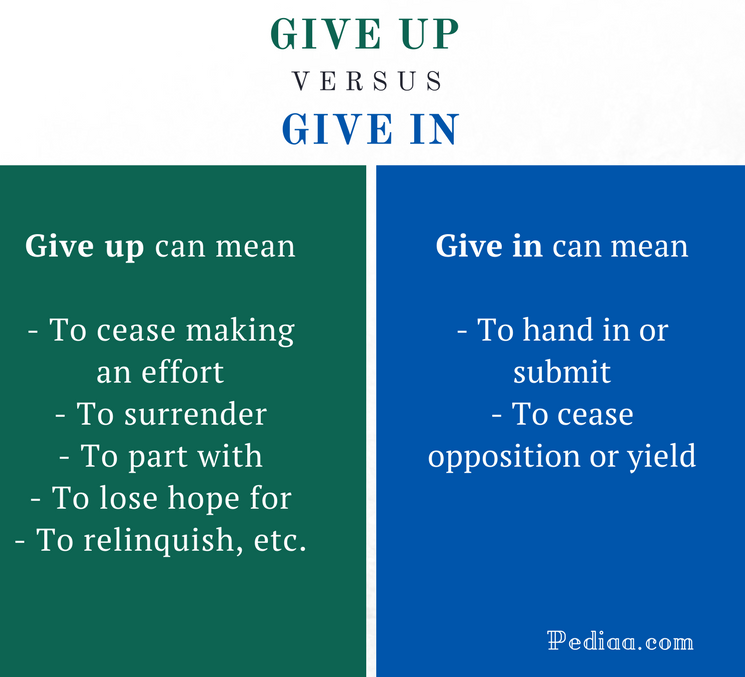 Difference Between Give Up and Give In - Comparison Summary