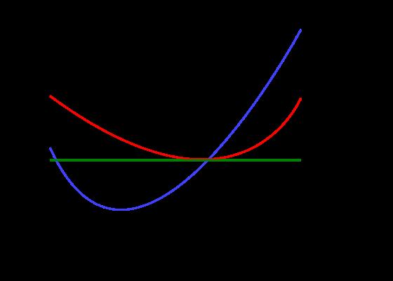 Main Difference - Marginal Analysis vs Incremental Analysis