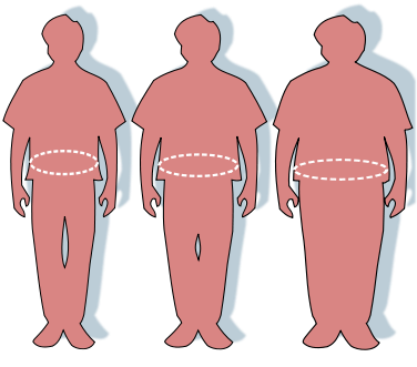 Difference Between Obesity and Overweigh