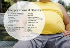 Main Difference - Obesity vs Overweight