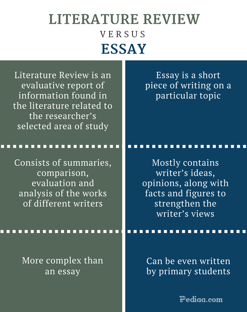 Difference Between Literature Review and Essay - Comparison Summary