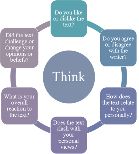 Steps to writing a response to literature essay