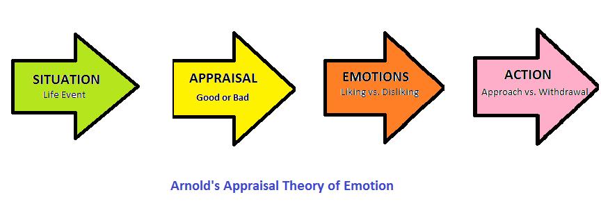 Key Difference - Paradigm vs Theory