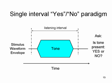 Difference Between Paradigm and Theory