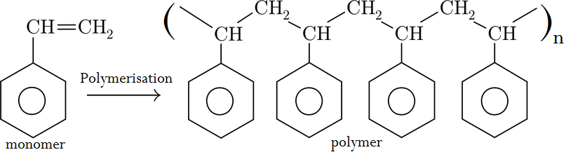 Difference Between Styrene and Polystyrene