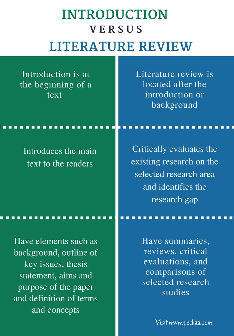 difference between essay literature review What is the difference between introduction and literature review introduction introduces main text to the readers literature review critically evaluates.
