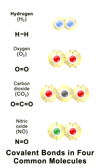 Difference Between Ionic Covalent and Metallic Bonds