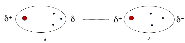 How Do Polar and Nonpolar Molecules Interact With Each Other - 6