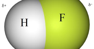 How Does Molecular Shape Affect Polarity