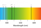 Difference Between Absorption and Emission Spectra