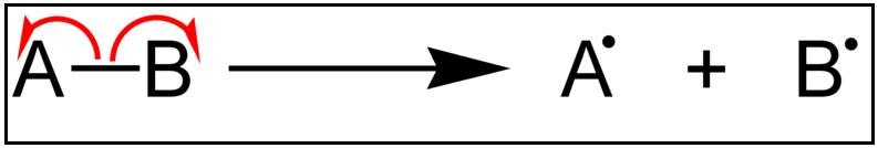 Main Difference - Bond Energy vs Bond Dissociation Energy