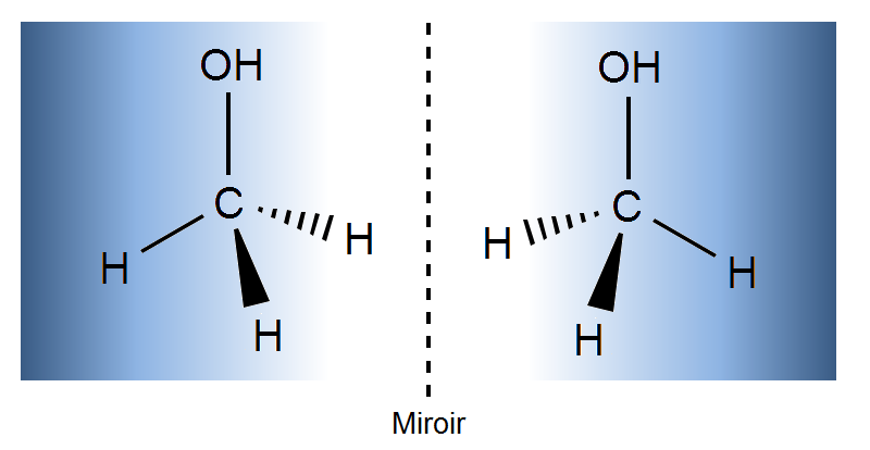 Difference Between Chiral and Achiral