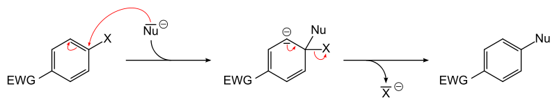 Difference Between Electrophile and Nucleophile_Figure 04