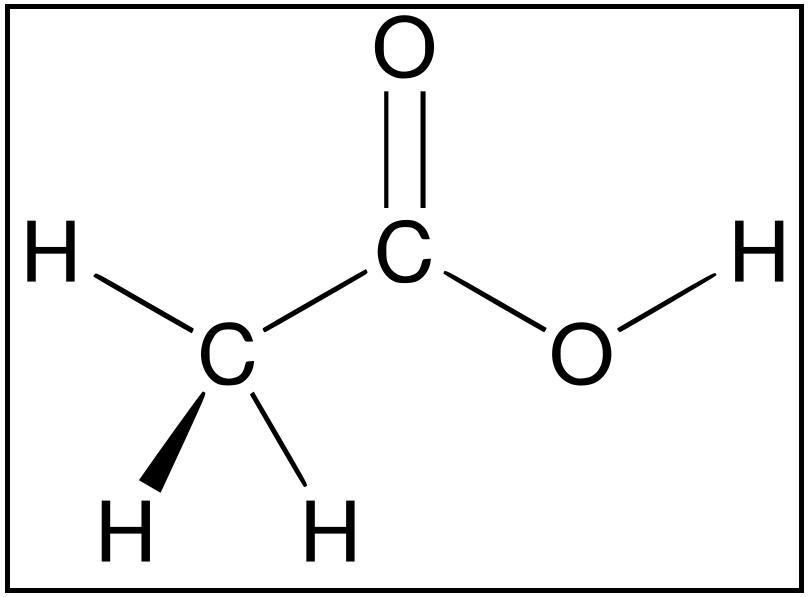 Difference Between Organic Acid and Inorganic Acid