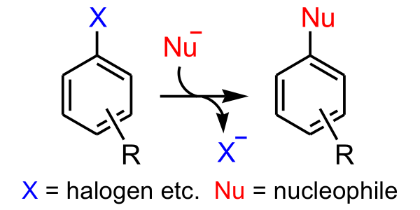 Difference Between Addition and Substitution Reactions - Figure 06