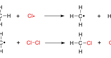 Difference Between Addition and Substitution Reactions - 7