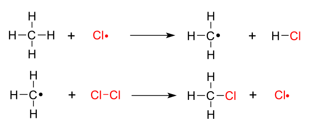 difference between addition and substitution reactions