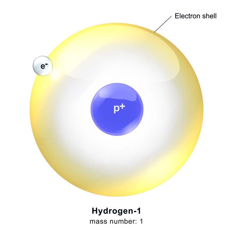 Main Difference - Deuterium vs Hydrogen