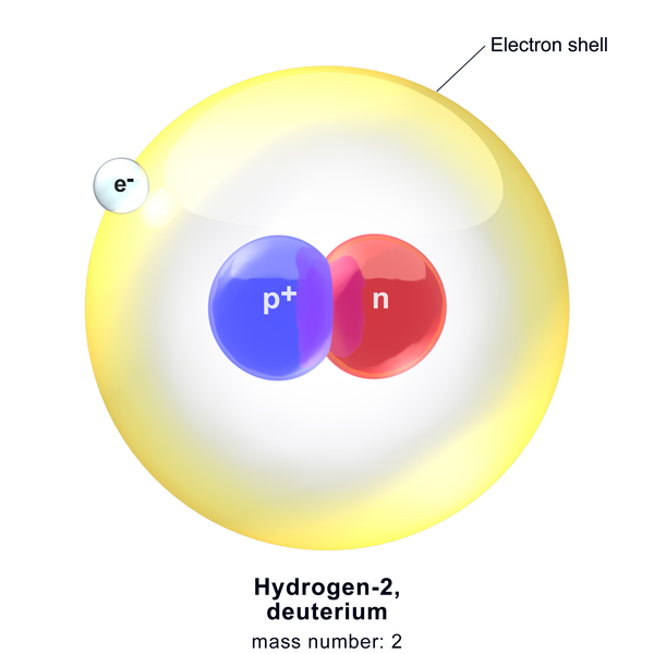 Difference Between Deuterium and Hydrogen