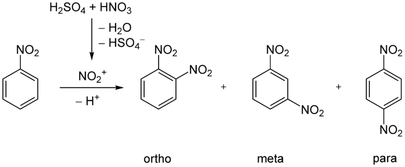 Difference Between Electrophilic and Nucleophilic Aromatic Substitution