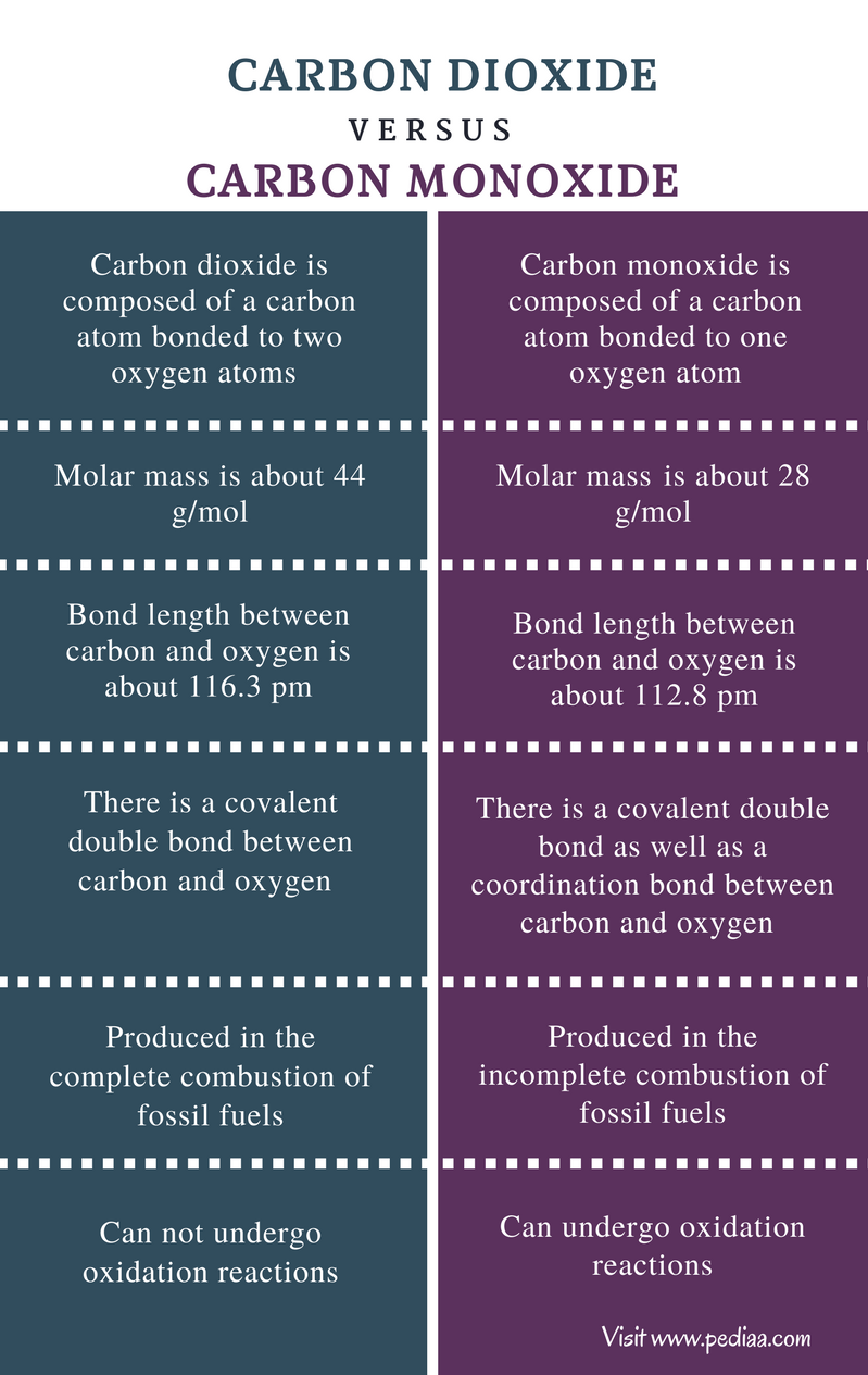 Difference Between Hydrochloric Acid and Muriatic Acid - Comparison Summary