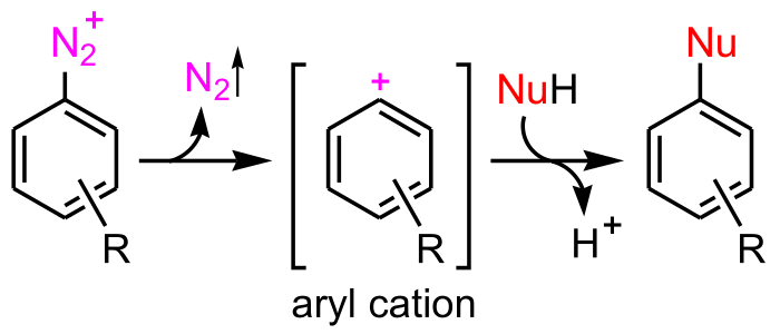 Figure 04: SN2 reaction Mechanism