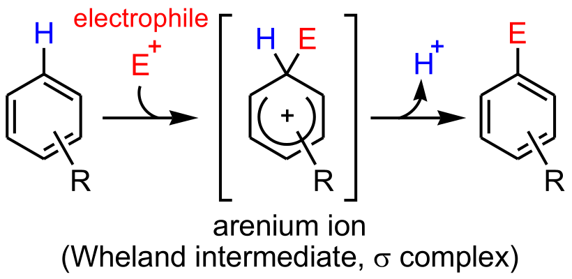Difference Between Nucleophilic and Electrophilic Substitution Reaction - 7