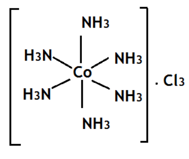 Difference Between Oxidation Number and Oxidation State