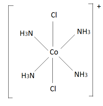 Difference Between Oxidation Number and Valency