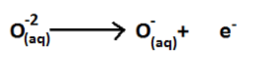 Main Difference - Oxidation vs Reduction