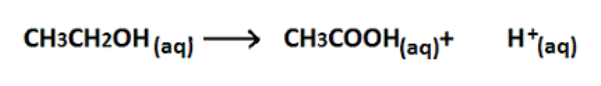 Difference Between Oxidation and Reduction_Figure 02