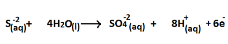 Difference Between Oxidation and Reduction_Figure 04