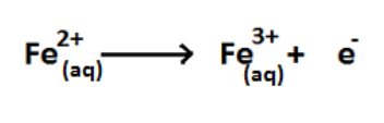 Difference Between Oxidation and Reduction_Figure 06