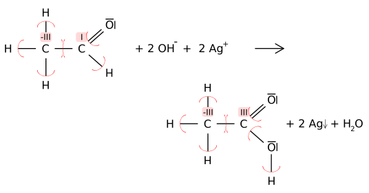 Key Difference - Reducing Agent vs Oxidizing Agent
