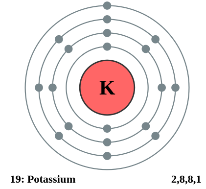 Difference Between Valency and Oxidation State