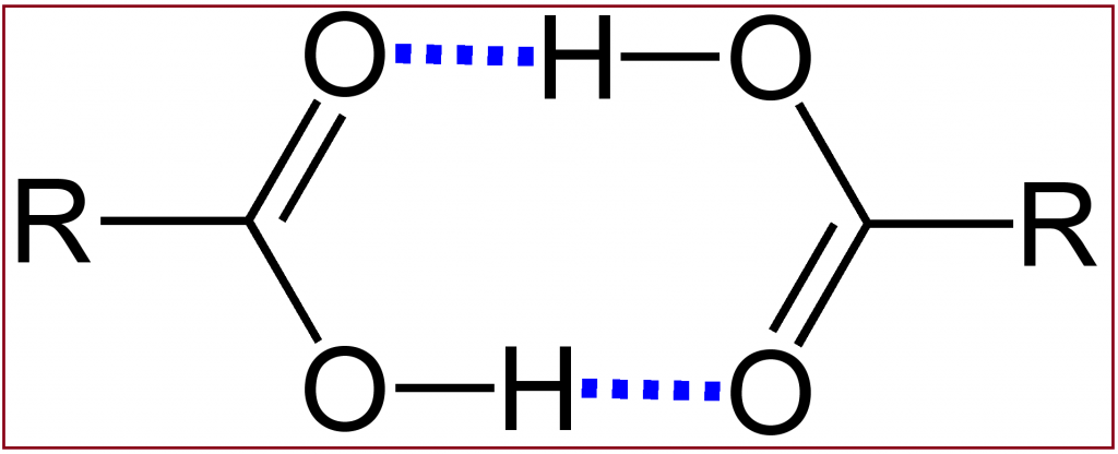 Difference Between Alcohol and Carboxylic Acid