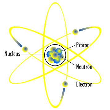 Difference Between Atom and Ion
