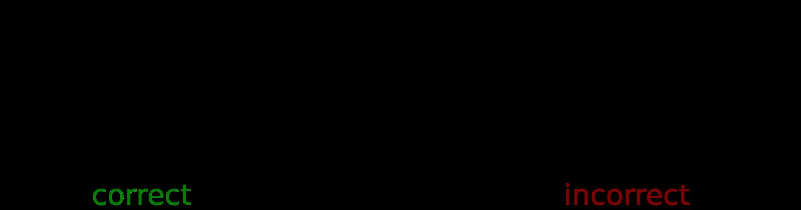 Difference Between Aufbau Principle And Hund U0026 39 S Rule
