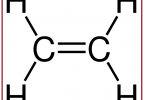 Difference Between Ethene and Ethyne