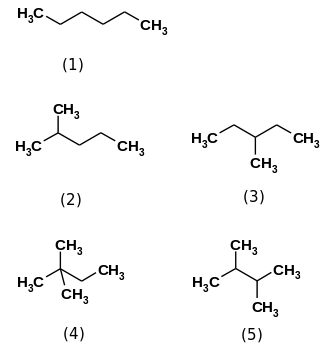 Difference Between Hexane and n-Hexane