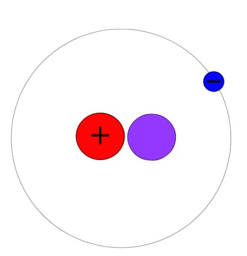 Difference Between Protium Deuterium and Tritium_Figure 2