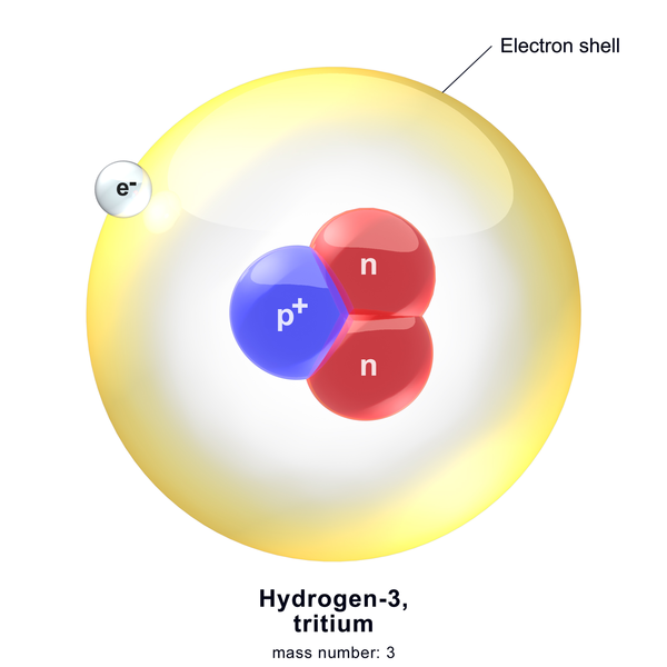 Main Difference - Protium Deuterium and Tritium
