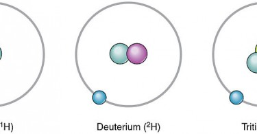 Difference Between Protium Deuterium Tritium