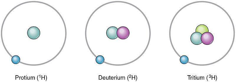 Difference Between Protium Deuterium and Tritium