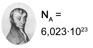 Difference Between Avogadro's Constant and Avogadro's Number