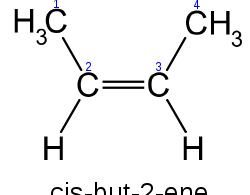 Difference Between Cis and Trans Isomers