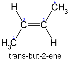Main Difference - Cis vs Trans Isomers
