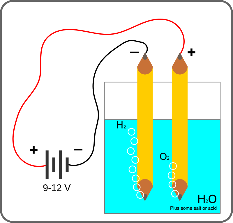 Difference Between Electrolysis and Electroplating